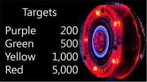Laser Tag Hidden Target Scoring Diagram - Ultrazone